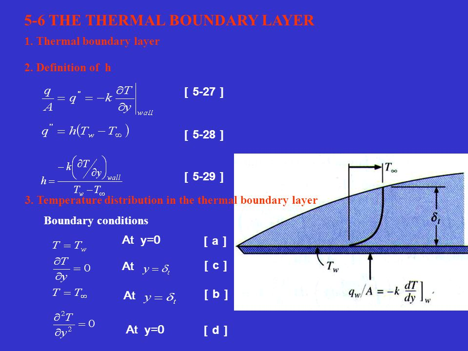 [ 5-27 ] [ 5-28 ] [ 5-29 ] [a][a] [b][b] [c][c] [d][d] At y=0 At At y=0 5-6 THE THERMAL BOUNDARY LAYER 2. Definition of h 3. Temperature distribution