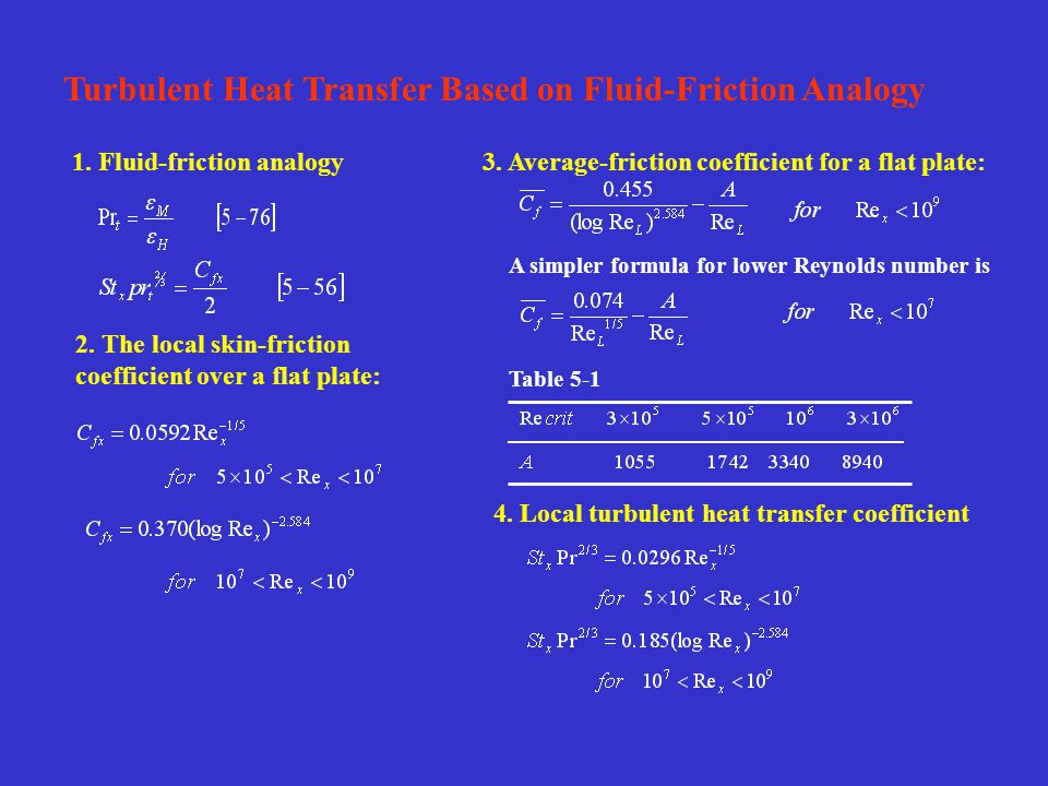 Turbulent Heat Transfer Based on Fluid-Friction Analogy 1. Fluid-friction analogy 2. The local skin-friction coefficient over a flat plate: 3. Average
