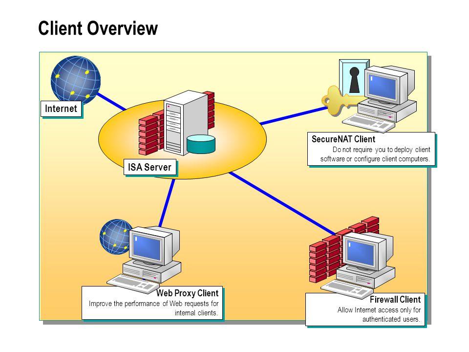 Client Overview Internet ISA Server SecureNAT Client Do not require you to deploy client software or configure client computers. SecureNAT Client Do n