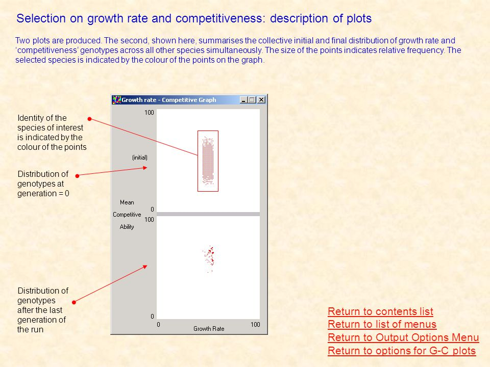 Selection on growth rate and competitiveness: description of plots Two plots are produced.