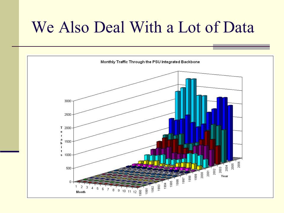 We Also Deal With a Lot of Data