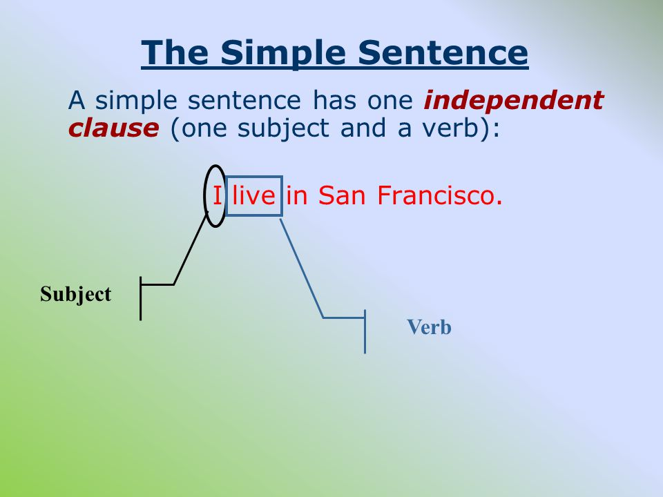 Example- Complex Sentence A complex sentence contains at least one independent clause and one dependent clause.