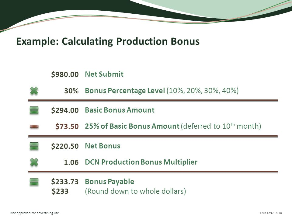 Not approved for advertising use TMK1297 0910 Example: Calculating Production Bonus Net Submit Bonus Payable (Round down to whole dollars) Basic Bonus Amount DCN Production Bonus Multiplier 25% of Basic Bonus Amount (deferred to 10 th month) Bonus Percentage Level (10%, 20%, 30%, 40%) Net Bonus $980.00 $233.73 $294.00 1.06 $73.50 30% $220.50 $233