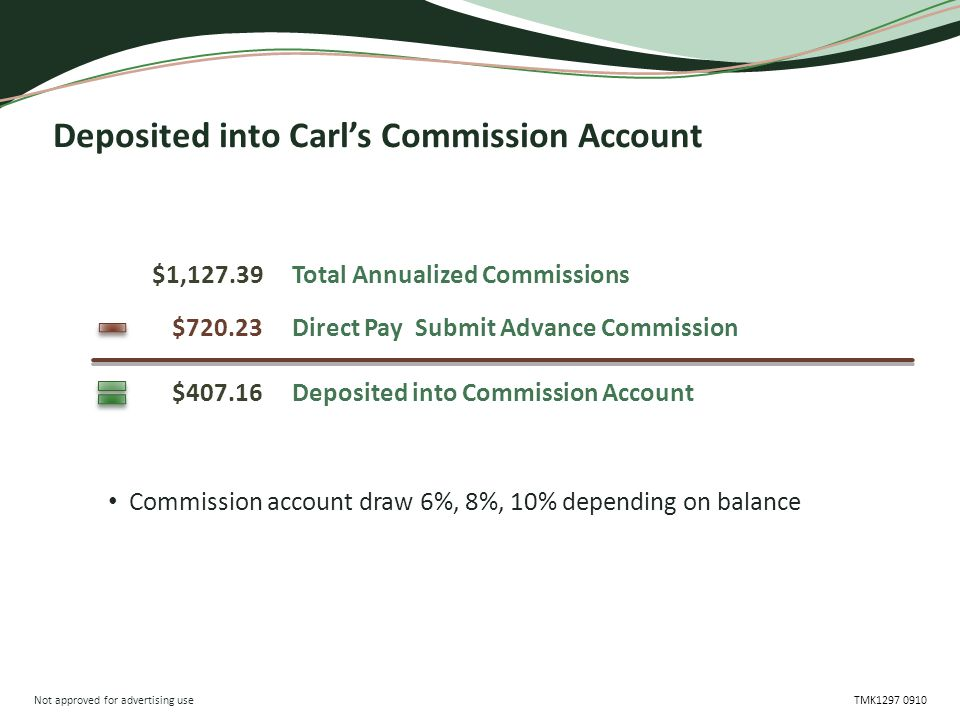 Not approved for advertising use TMK1297 0910 Deposited into Carl's Commission Account $1,127.39 $407.16 $720.23 Total Annualized Commissions Deposited into Commission Account Direct Pay Submit Advance Commission Commission account draw 6%, 8%, 10% depending on balance