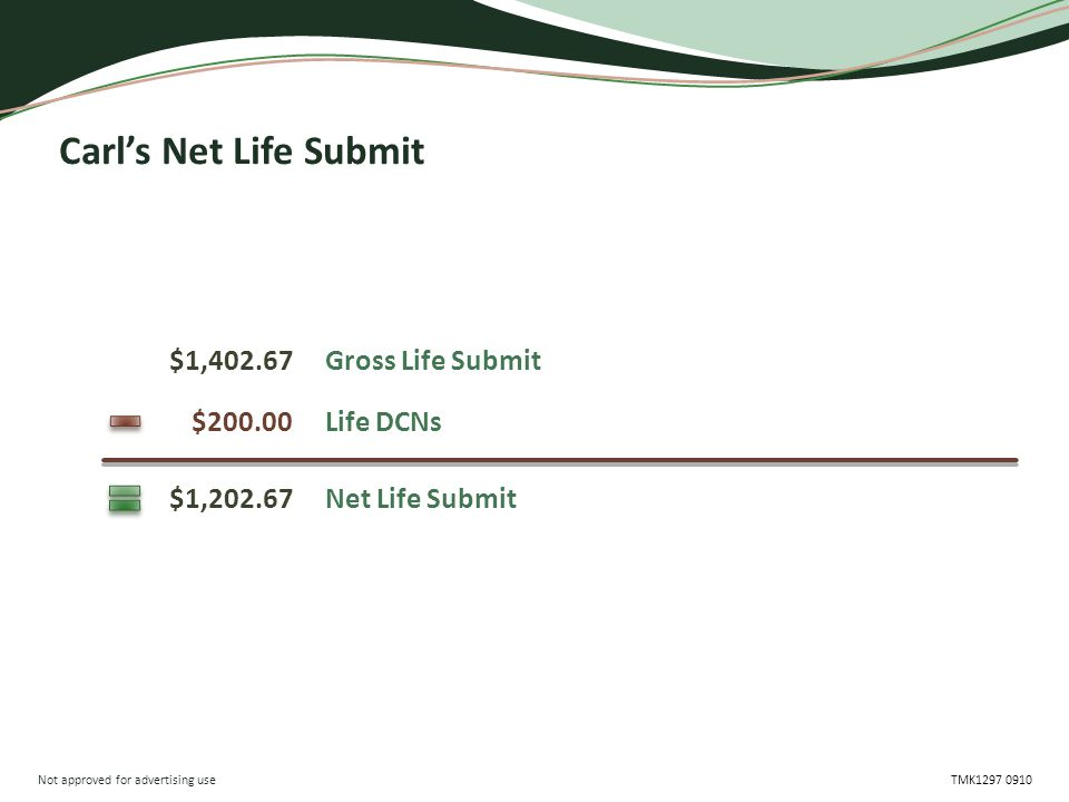 Not approved for advertising use TMK1297 0910 Carl's Net Life Submit $1,402.67 $200.00 $1,202.67 Gross Life Submit Life DCNs Net Life Submit