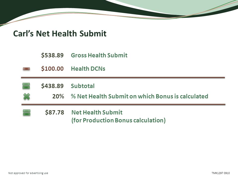 Not approved for advertising use TMK1297 0910 Carl's Net Health Submit $538.89 $100.00 $438.89 Gross Health Submit Health DCNs Subtotal $87.78 20% Net Health Submit (for Production Bonus calculation) % Net Health Submit on which Bonus is calculated