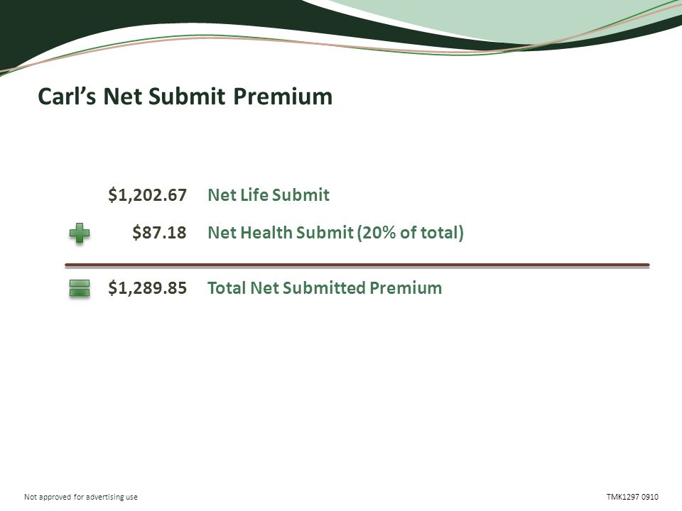 Not approved for advertising use TMK1297 0910 Carl's Net Submit Premium $1,202.67 $1,289.85 $87.18 Net Life Submit Total Net Submitted Premium Net Hea