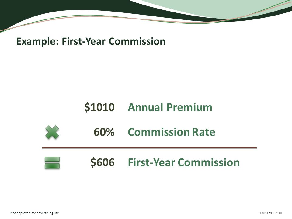 Not approved for advertising use TMK1297 0910 Example: First-Year Commission Annual Premium Commission Rate First-Year Commission $1010 60% $606