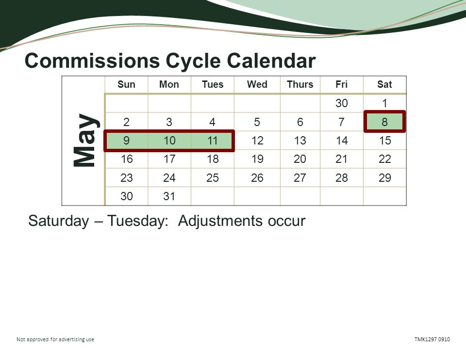 Not approved for advertising use TMK1297 0910 Saturday – Tuesday: Adjustments occur Commissions Cycle Calendar May SunMonTuesWedThursFriSat 301 234567