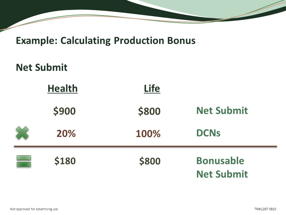 Not approved for advertising use TMK1297 0910 Example: Calculating Production Bonus Net Submit Net Submit Bonusable Net Submit $900 $180 DCNs 20% Heal