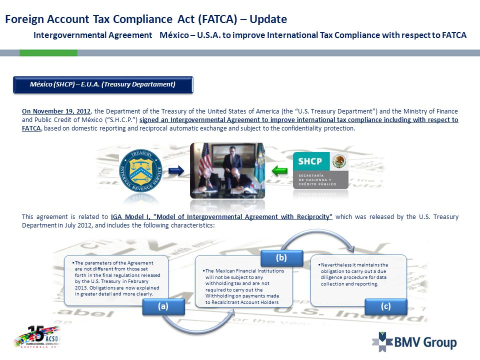 Features Date of Implementation : The Agreement is in effect from January 1, 2013 The Agreement covers all financial institutions that are residents of Mexico, including branches from Foreign Financial Institutions.