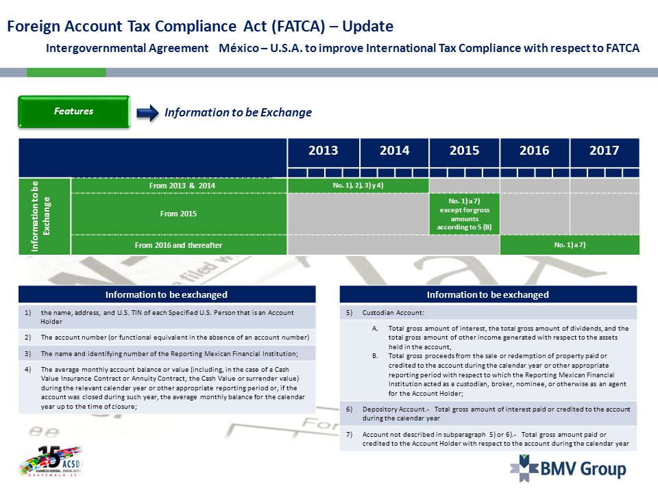 FATCA – BMV Project A.Establishment of BMV´s Interdiciplinary Group 1.Identification and Classification of the BMV Group's Companies involved with FATCA.