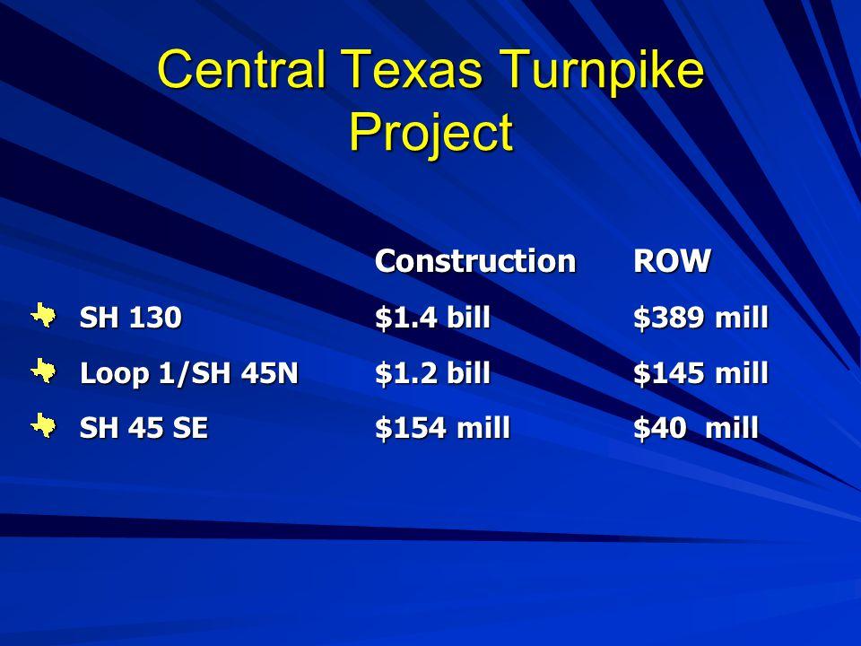 Central Texas Turnpike Project ConstructionROW SH 130 $1.4 bill$389 mill Loop 1/SH 45N$1.2 bill $145 mill SH 45 SE $154 mill $40 mill