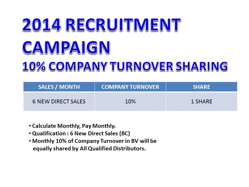 SALES / MONTHCOMPANY TURNOVERSHARE 6 NEW DIRECT SALES10%1 SHARE Calculate Monthly, Pay Monthly. Qualification : 6 New Direct Sales (BC) Monthly 10% of