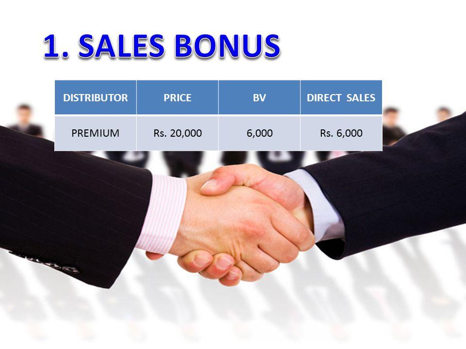 6,000 BV Sales Bonus = Rs.6,000 U ABC 6,000 BV Sales Bonus = Rs.