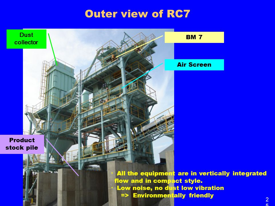 Outer view of RC7 BM 7 Air Screen Dust collector Product stock pile ・ All the equipment are in vertically integrated flow and in compact style.