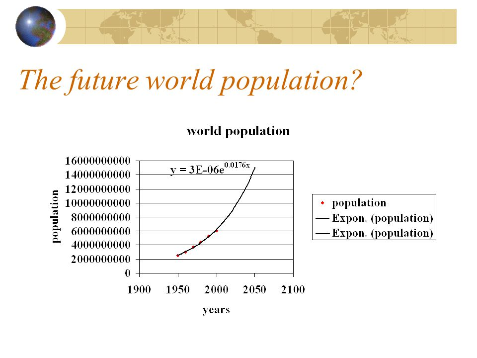 The future world population?
