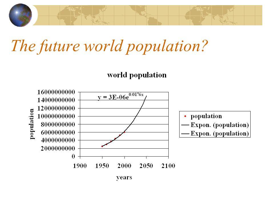 The future world population