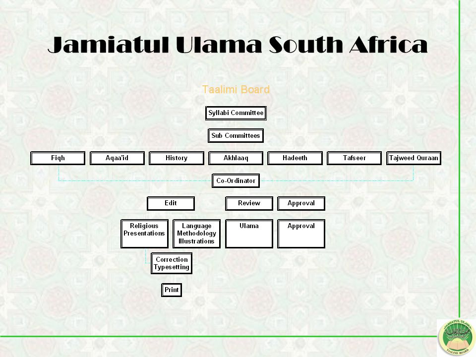 Jamiatul Ulama South Africa