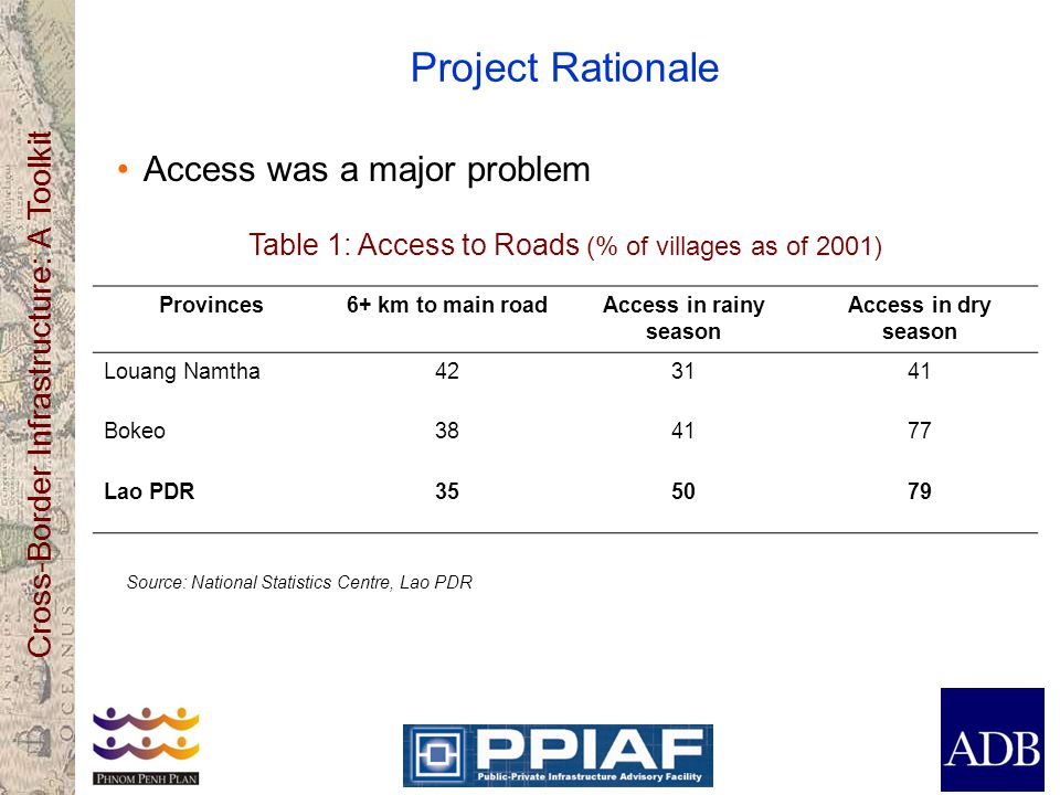 Project Rationale Access was a major problem Table 1: Access to Roads (% of villages as of 2001) Provinces6+ km to main roadAccess in rainy season Access in dry season Louang Namtha423141 Bokeo384177 Lao PDR355079 Source: National Statistics Centre, Lao PDR