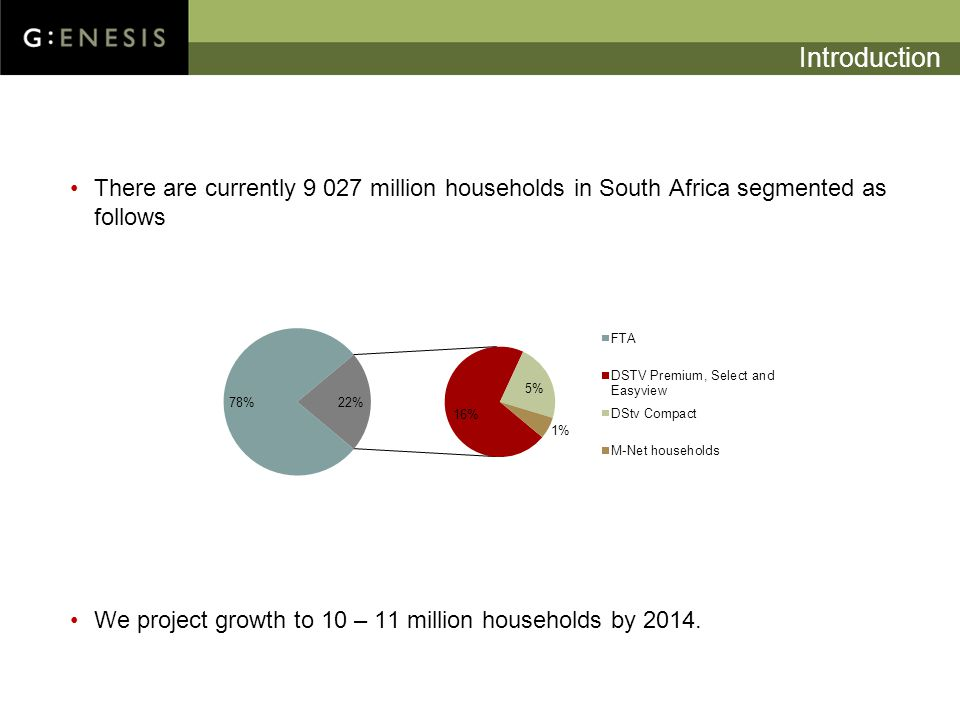 Introduction There are currently 9 027 million households in South Africa segmented as follows We project growth to 10 – 11 million households by 2014.