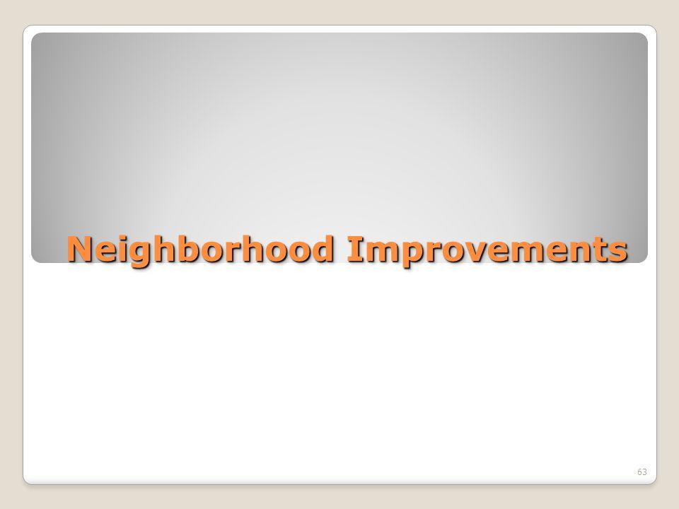 Neighborhood Improvements 63