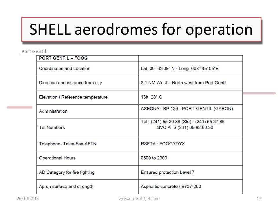 SHELL aerodromes for operation Port Gentil: 26/10/2013www.esmsafrijet.com14