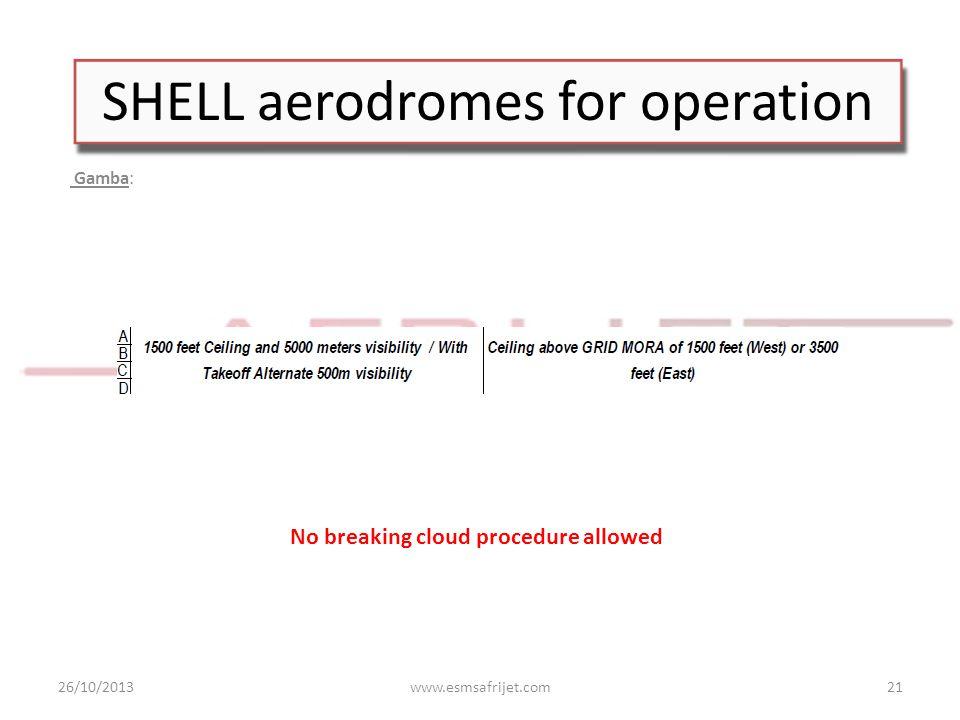 SHELL aerodromes for operation Gamba: 26/10/2013www.esmsafrijet.com21 No breaking cloud procedure allowed
