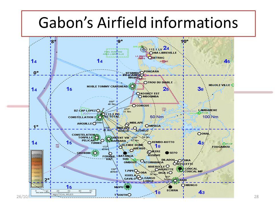 26/10/2013www.esmsafrijet.com28 Gabon's Airfield informations