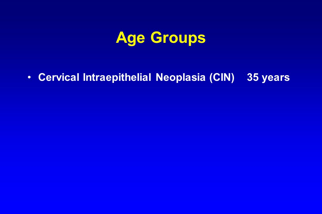 Cervical Intraepithelial Neoplasia (CIN) 35 years