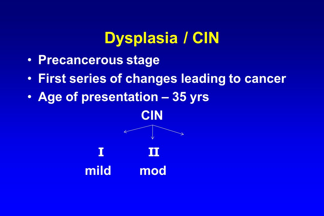 Dysplasia / CIN Precancerous stage First series of changes leading to cancer Age of presentation – 35 yrs CIN I II mild mod