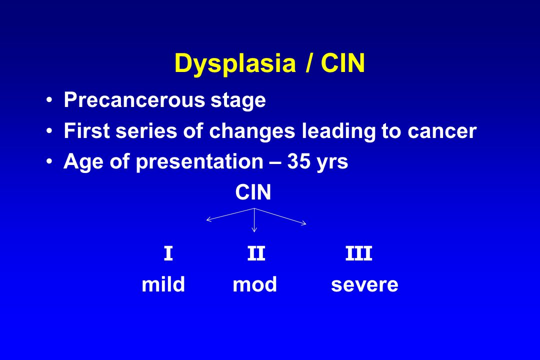 Dysplasia / CIN Precancerous stage First series of changes leading to cancer Age of presentation – 35 yrs CIN I II III mild mod severe