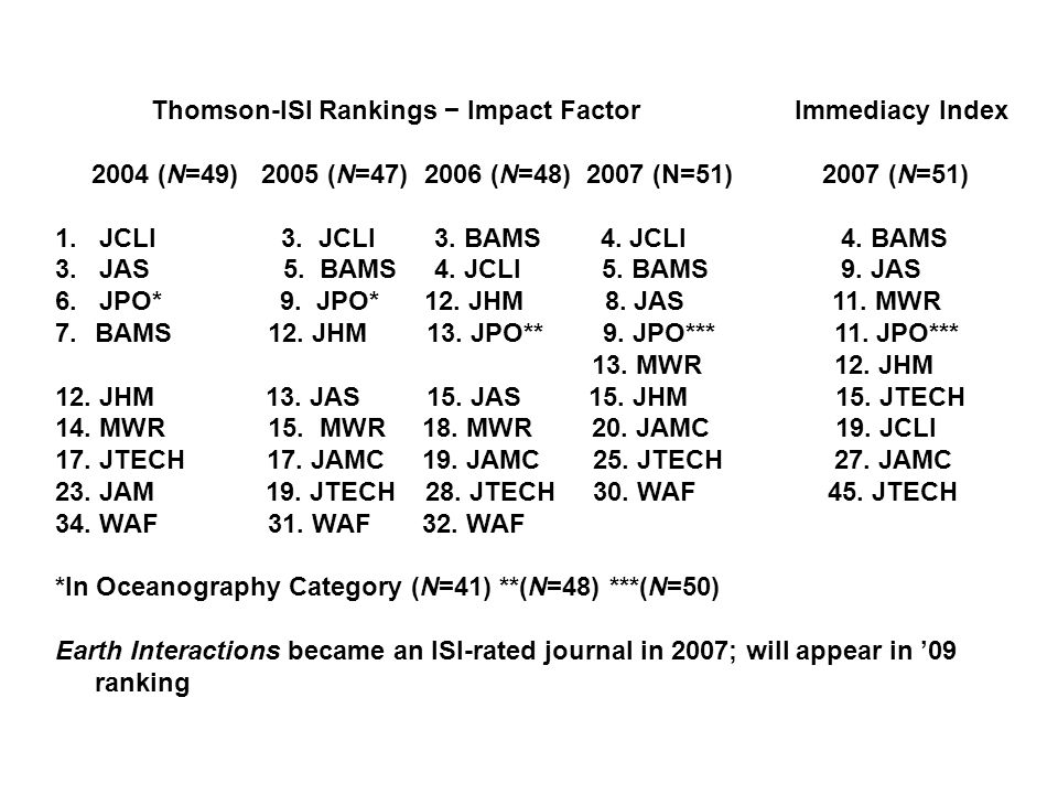 T T Thomson-ISI Rankings − Impact Factor Immediacy Index 2004 (N=49) 2005 (N=47) 2006 (N=48) 2007 (N=51) 2007 (N=51) 1.
