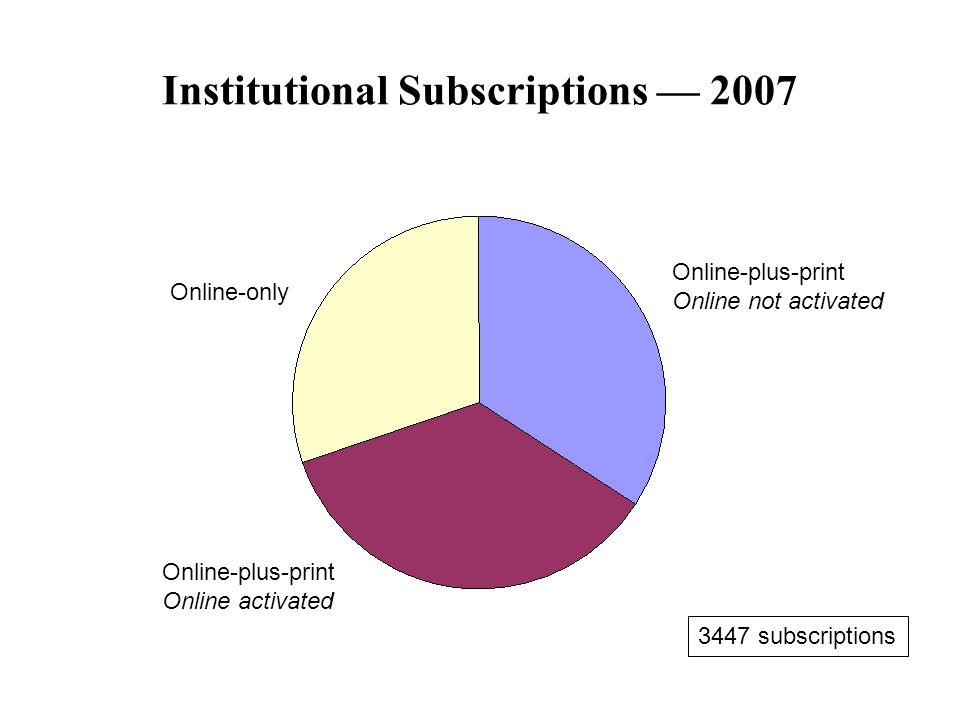 Institutional Subscriptions — 2007 Online-plus-print Online not activated Online-plus-print Online activated Online-only 3447 subscriptions