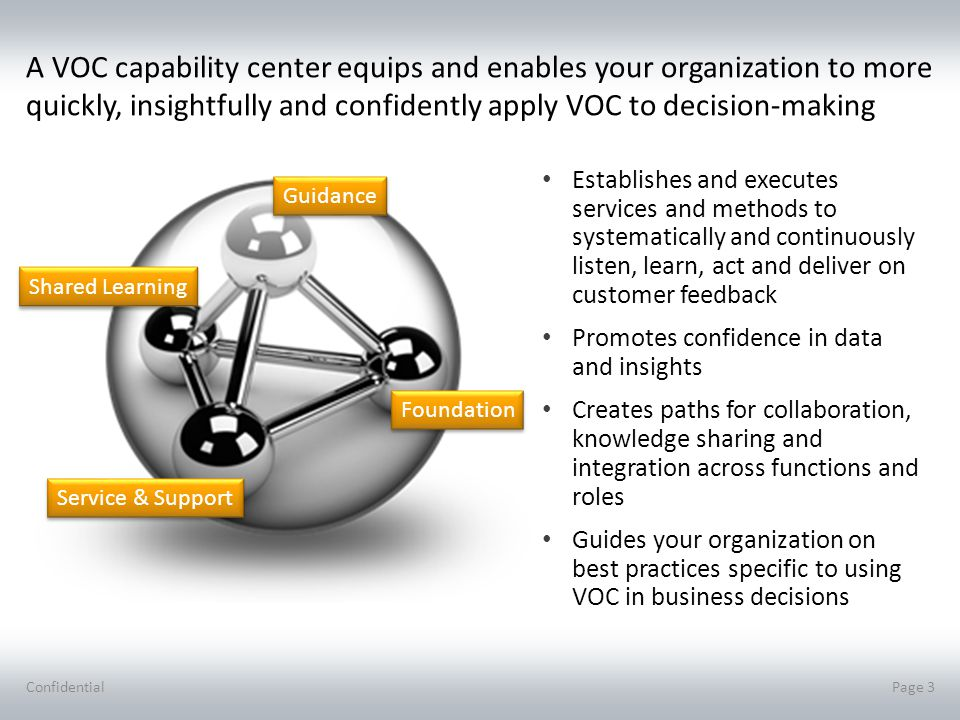 A VOC capability center equips and enables your organization to more quickly, insightfully and confidently apply VOC to decision-making Establishes and executes services and methods to systematically and continuously listen, learn, act and deliver on customer feedback Promotes confidence in data and insights Creates paths for collaboration, knowledge sharing and integration across functions and roles Guides your organization on best practices specific to using VOC in business decisions ConfidentialPage 3 Foundation Service & Support Shared Learning Guidance