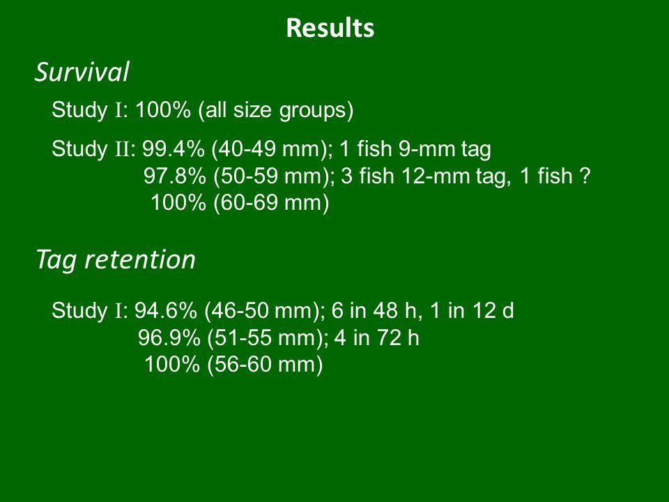 Survival Study I : 100% (all size groups) Study II : 99.4% (40-49 mm); 1 fish 9-mm tag 97.8% (50-59 mm); 3 fish 12-mm tag, 1 fish ? 100% (60-69 mm) St