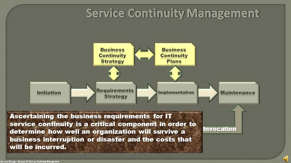 Service Design – Section 4.5 Service Continuity Management Invocation Ascertaining the business requirements for IT service continuity is a critical component in order to determine how well an organization will survive a business interruption or disaster and the costs that will be incurred.