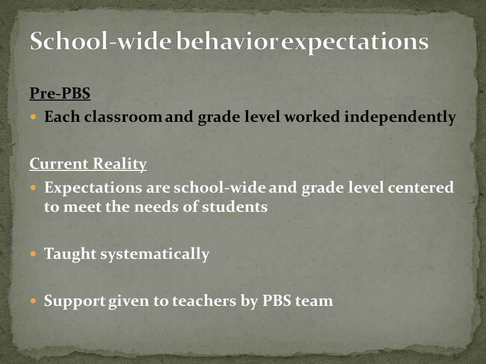Pre-PBS Each classroom and grade level worked independently Current Reality Expectations are school-wide and grade level centered to meet the needs of students Taught systematically Support given to teachers by PBS team