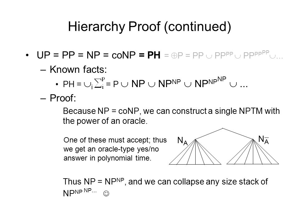 Hierarchy Proof (continued) UP = PP = NP = coNP = PH =  P = PP  PP PP  PP PP PP ... –Known facts: PH =  i = P  NP  NP NP  NP NP NP ... –Proof