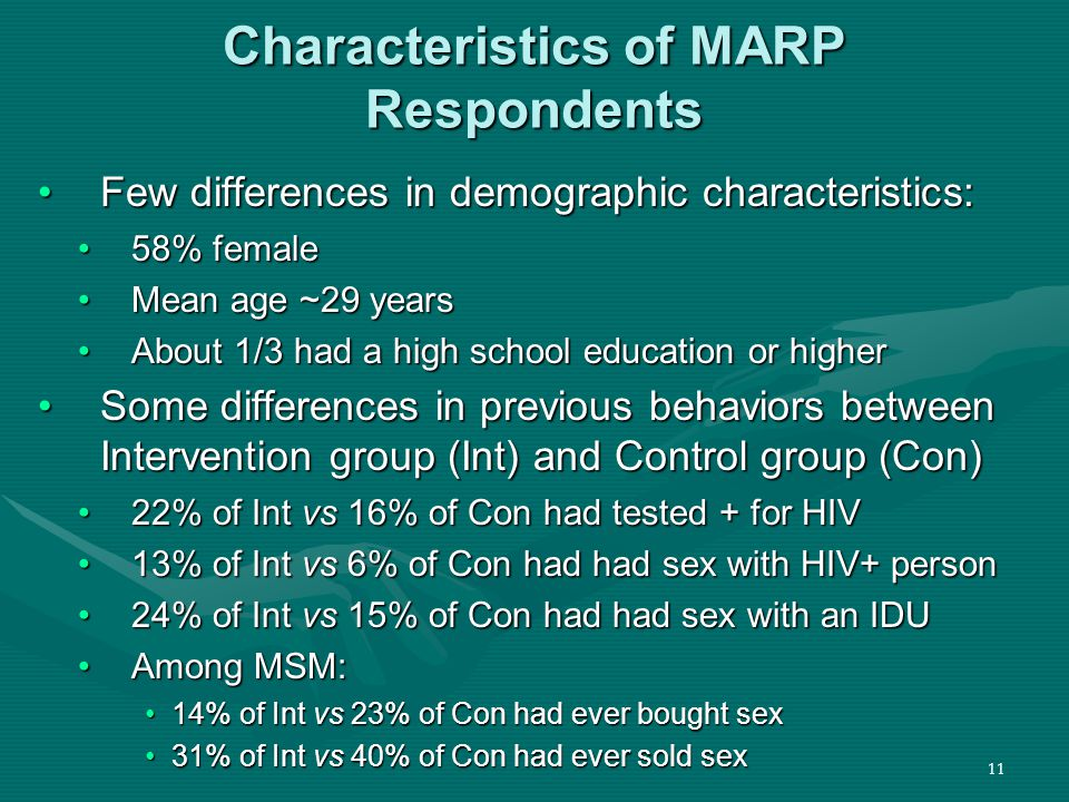 11 Characteristics of MARP Respondents Few differences in demographic characteristics:Few differences in demographic characteristics: 58% female58% female Mean age ~29 yearsMean age ~29 years About 1/3 had a high school education or higherAbout 1/3 had a high school education or higher Some differences in previous behaviors between Intervention group (Int) and Control group (Con)Some differences in previous behaviors between Intervention group (Int) and Control group (Con) 22% of Int vs 16% of Con had tested + for HIV22% of Int vs 16% of Con had tested + for HIV 13% of Int vs 6% of Con had had sex with HIV+ person13% of Int vs 6% of Con had had sex with HIV+ person 24% of Int vs 15% of Con had had sex with an IDU24% of Int vs 15% of Con had had sex with an IDU Among MSM:Among MSM: 14% of Int vs 23% of Con had ever bought sex14% of Int vs 23% of Con had ever bought sex 31% of Int vs 40% of Con had ever sold sex31% of Int vs 40% of Con had ever sold sex