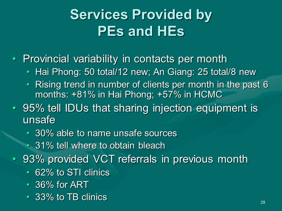 28 Services Provided by PEs and HEs Provincial variability in contacts per monthProvincial variability in contacts per month Hai Phong: 50 total/12 new; An Giang: 25 total/8 newHai Phong: 50 total/12 new; An Giang: 25 total/8 new Rising trend in number of clients per month in the past 6 months: +81% in Hai Phong; +57% in HCMCRising trend in number of clients per month in the past 6 months: +81% in Hai Phong; +57% in HCMC 95% tell IDUs that sharing injection equipment is unsafe95% tell IDUs that sharing injection equipment is unsafe 30% able to name unsafe sources30% able to name unsafe sources 31% tell where to obtain bleach31% tell where to obtain bleach 93% provided VCT referrals in previous month93% provided VCT referrals in previous month 62% to STI clinics62% to STI clinics 36% for ART36% for ART 33% to TB clinics33% to TB clinics