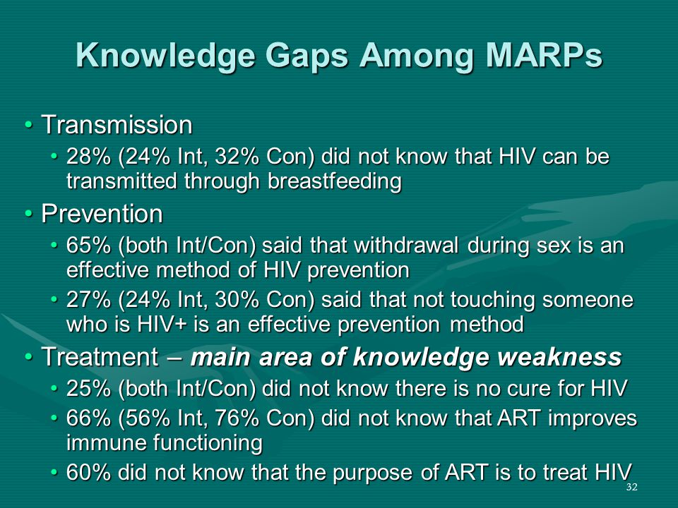32 Knowledge Gaps Among MARPs TransmissionTransmission 28% (24% Int, 32% Con) did not know that HIV can be transmitted through breastfeeding28% (24% Int, 32% Con) did not know that HIV can be transmitted through breastfeeding PreventionPrevention 65% (both Int/Con) said that withdrawal during sex is an effective method of HIV prevention65% (both Int/Con) said that withdrawal during sex is an effective method of HIV prevention 27% (24% Int, 30% Con) said that not touching someone who is HIV+ is an effective prevention method27% (24% Int, 30% Con) said that not touching someone who is HIV+ is an effective prevention method Treatment – main area of knowledge weaknessTreatment – main area of knowledge weakness 25% (both Int/Con) did not know there is no cure for HIV25% (both Int/Con) did not know there is no cure for HIV 66% (56% Int, 76% Con) did not know that ART improves immune functioning66% (56% Int, 76% Con) did not know that ART improves immune functioning 60% did not know that the purpose of ART is to treat HIV60% did not know that the purpose of ART is to treat HIV