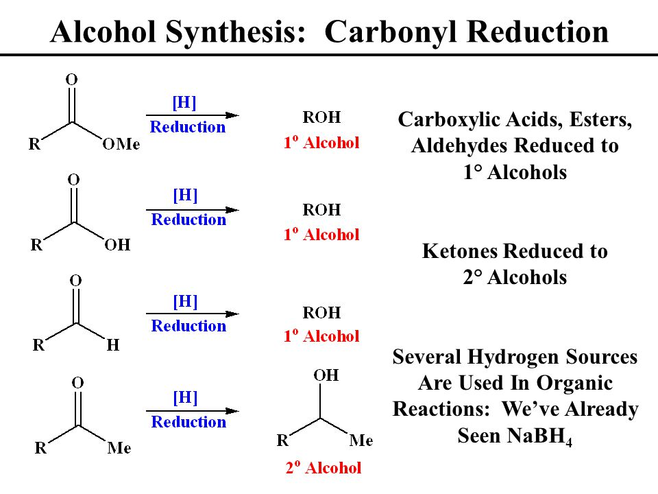 Alcohol Synthesis: Carbonyl Reduction Carboxylic Acids, Esters, Aldehydes Reduced to 1° Alcohols Ketones Reduced to 2° Alcohols Several Hydrogen Sourc