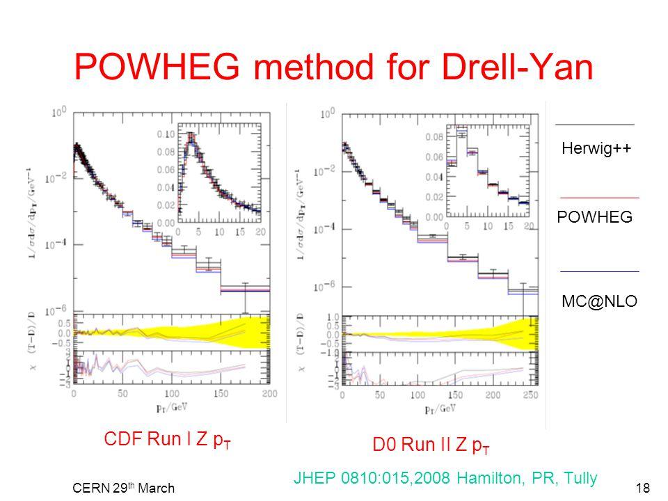 CERN 29 th March18 POWHEG method for Drell-Yan CDF Run I Z p T D0 Run II Z p T Herwig++ POWHEG MC@NLO JHEP 0810:015,2008 Hamilton, PR, Tully