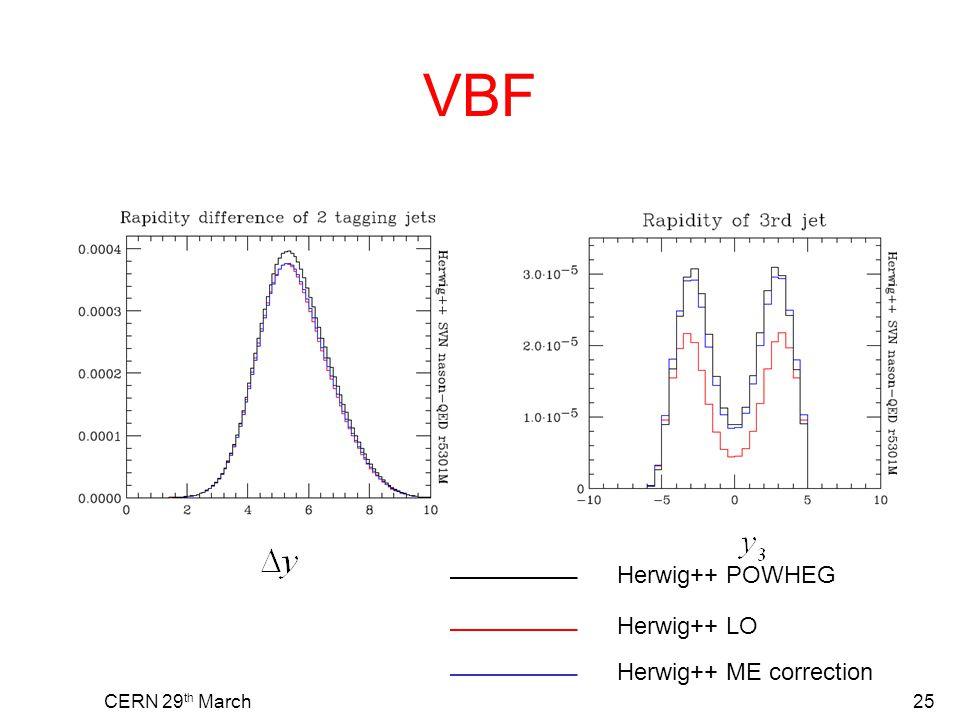 VBF CERN 29 th March25 Herwig++ POWHEG Herwig++ LO Herwig++ ME correction