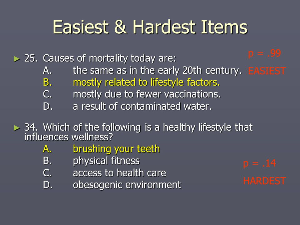 Easiest & Hardest Items ► 25.Causes of mortality today are: A.the same as in the early 20th century.