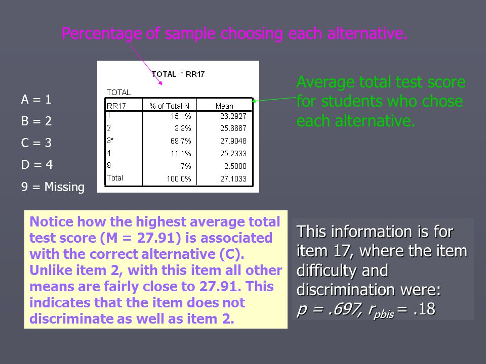 A = 1 B = 2 C = 3 D = 4 9 = Missing Percentage of sample choosing each alternative.