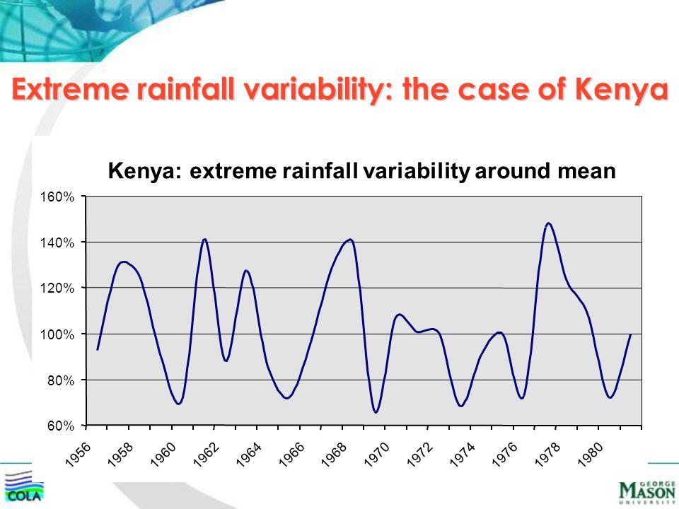Extreme rainfall variability: the case of Kenya Kenya: extreme rainfall variability around mean 60% 80% 100% 120% 140% 160% 1956195819601962196419661968197019721974197619781980
