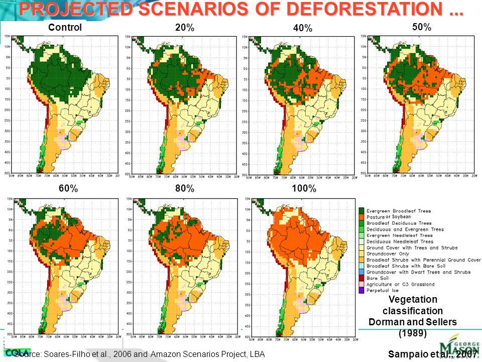 PROJECTED SCENARIOS OF DEFORESTATION...