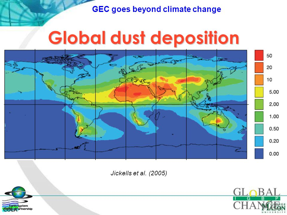 Global dust deposition Jickells et al. (2005) GEC goes beyond climate change